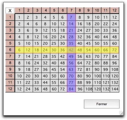 Produits cuk cuk multiplic 39 for Livret multiplication